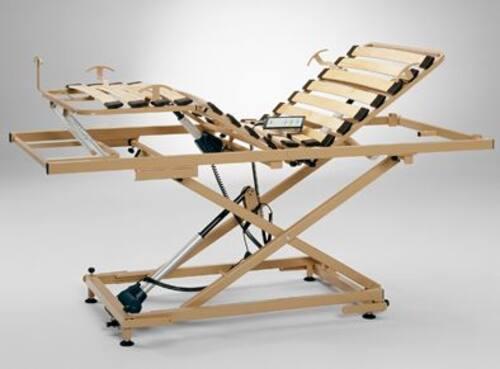 servomed shop pflegehilfsmittel zur erleichterung der pflege einlegerahmen. Black Bedroom Furniture Sets. Home Design Ideas